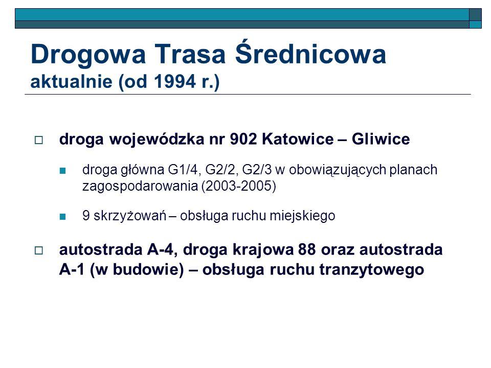 Drogowa Trasa Średnicowa aktualnie (od 1994 r.) droga wojewódzka nr 902 Katowice – Gliwice droga główna G1/4, G2/2, G2/3 w obowiązujących planach zago