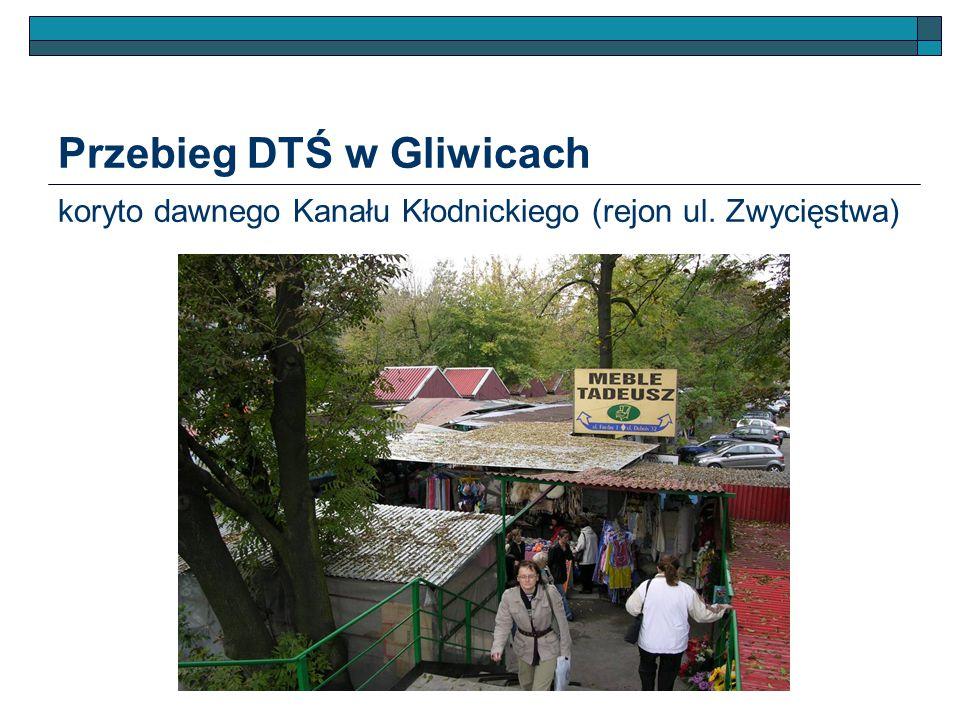 Przebieg DTŚ w Gliwicach koryto dawnego Kanału Kłodnickiego (rejon ul. Zwycięstwa)