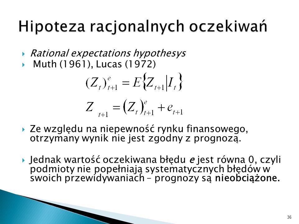 Rational expectations hypothesys Muth (1961), Lucas (1972) Ze względu na niepewność rynku finansowego, otrzymany wynik nie jest zgodny z prognozą. Jed
