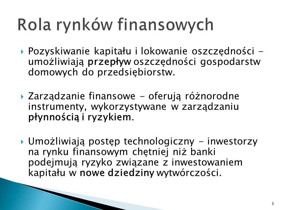 Ceny dokładnie odzwierciedlają fundamentalne informacje o instrumencie finansowym.