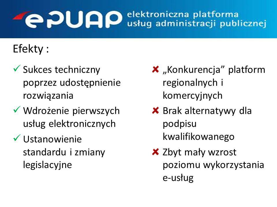 Sukces techniczny poprzez udostępnienie rozwiązania Wdrożenie pierwszych usług elektronicznych Ustanowienie standardu i zmiany legislacyjne Konkurencj