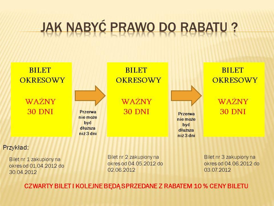 Przerwa nie może być dłuższa niż 3 dni Przykład: Bilet nr 1 zakupiony na okres od 01.04.2012 do 30.04.2012 Bilet nr 2 zakupiony na okres od 04.05.2012