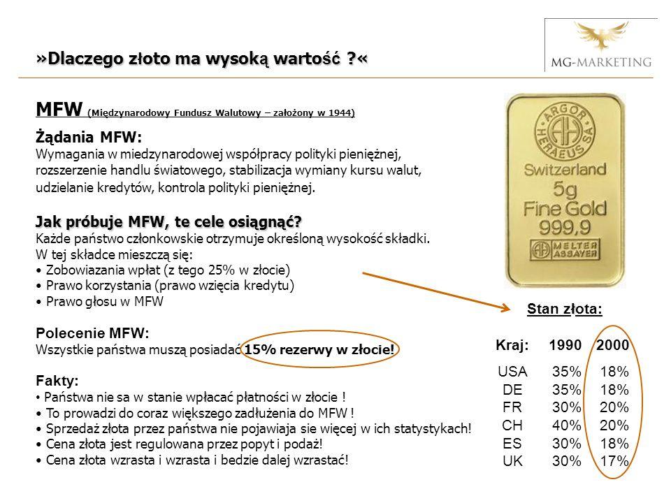 »« »Cena złota będzie regulowana poprzez popyt i podaż !« Złoto-wydobycie: 2.600 t w roku Wzrost wydobycia w następnych10 latach możliwy max.