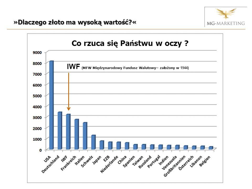 »Dlaczego z ł oto ma wysok ą warto ść ?« ł Stan złota: MFW (Międzynarodowy Fundusz Walutowy – założony w 1944) 1990 35% 35% 30% 40% 30% 30% Kraj: USA DE FR CH ES UK 2000 18% 18% 20% 20% 18% 17% Żądania MFW: Wymagania w miedzynarodowej współpracy polityki pieniężnej, rozszerzenie handlu światowego, stabilizacja wymiany kursu walut, udzielanie kredytów, kontrola polityki pieniężnej.
