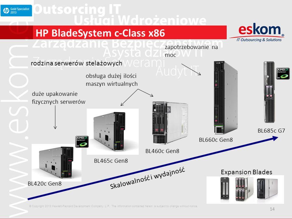 14 HP BladeSystem c-Class x86 BL420c Gen8 BL465c Gen8 BL660c Gen8 BL685c G7 Skalowalność i wydajność Expansion Blades duże upakowanie fizycznych serwe