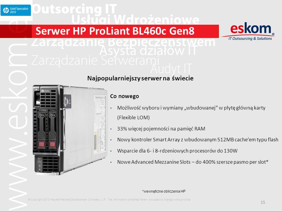 15 Serwer HP ProLiant BL460c Gen8 Najpopularniejszy serwer na świecie Co nowego Możliwość wyboru i wymiany wbudowanej w płytę główną karty (Flexible L