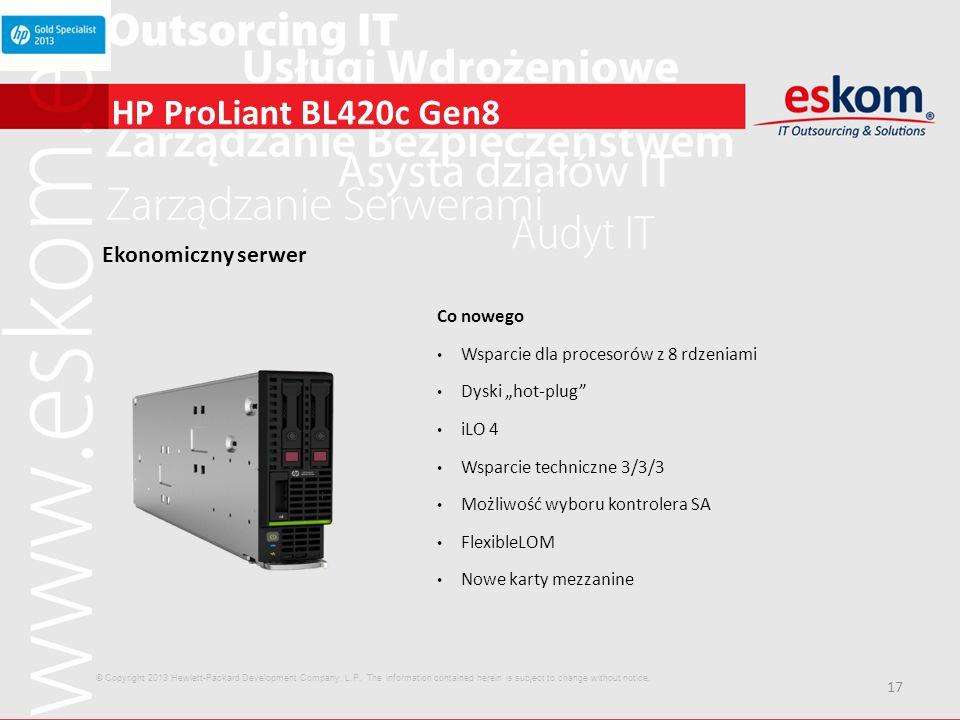 17 HP ProLiant BL420c Gen8 Ekonomiczny serwer Co nowego Wsparcie dla procesorów z 8 rdzeniami Dyski hot-plug iLO 4 Wsparcie techniczne 3/3/3 Możliwość