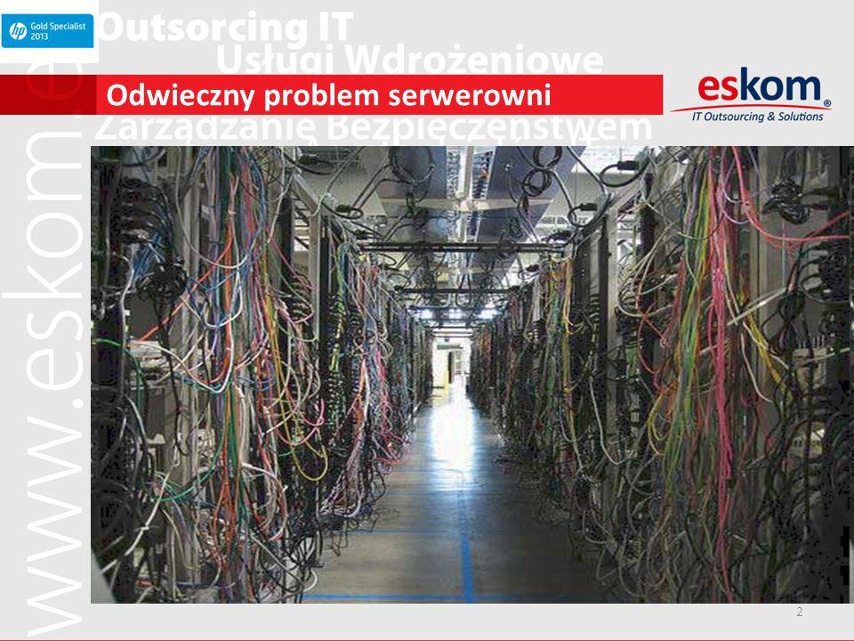 2 Odwieczny problem serwerowni