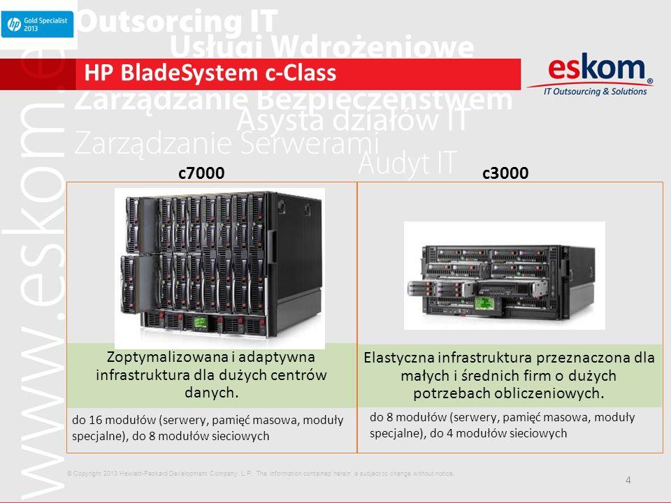 4 HP BladeSystem c-Class Zoptymalizowana i adaptywna infrastruktura dla dużych centrów danych. c7000 do 16 modułów (serwery, pamięć masowa, moduły spe