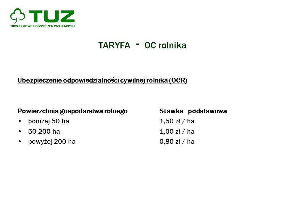 TARYFA - OC rolnika Ubezpieczenie odpowiedzialności cywilnej rolnika (OCR) Powierzchnia gospodarstwa rolnegoStawkapodstawowa poniżej 50 ha1,50 zł / ha