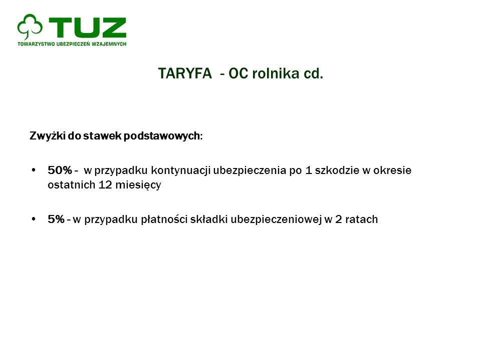 TARYFA - OC rolnika cd. Zwyżki do stawek podstawowych: 50% - w przypadku kontynuacji ubezpieczenia po 1 szkodzie w okresie ostatnich 12 miesięcy 5% -