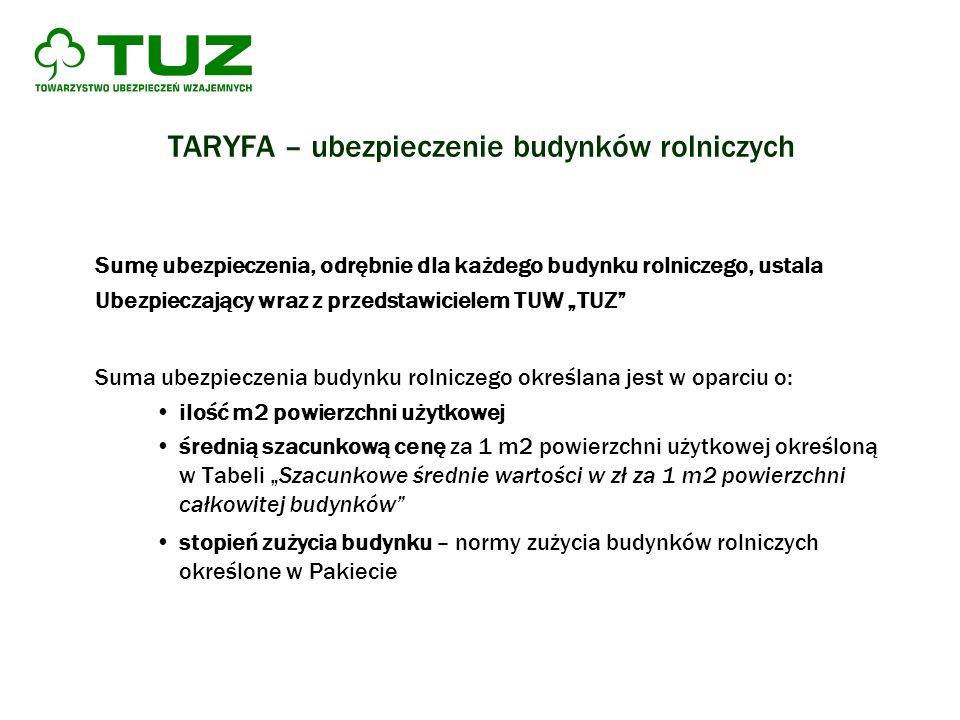 TARYFA – ubezpieczenie budynków rolniczych Sumę ubezpieczenia, odrębnie dla każdego budynku rolniczego, ustala Ubezpieczający wraz z przedstawicielem