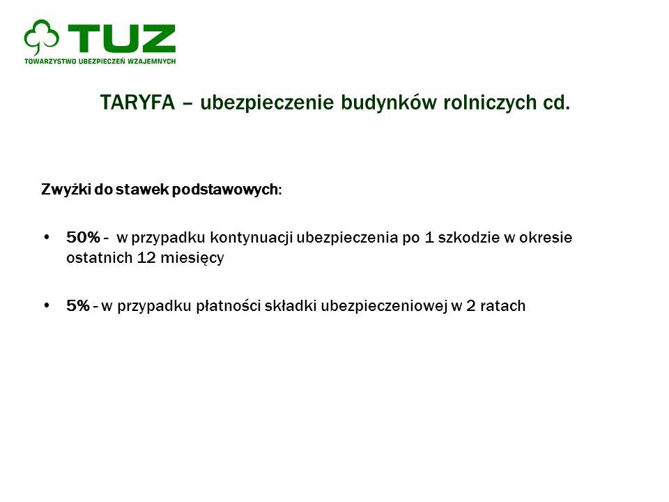 TARYFA – ubezpieczenie budynków rolniczych cd. Zwyżki do stawek podstawowych: 50% - w przypadku kontynuacji ubezpieczenia po 1 szkodzie w okresie osta