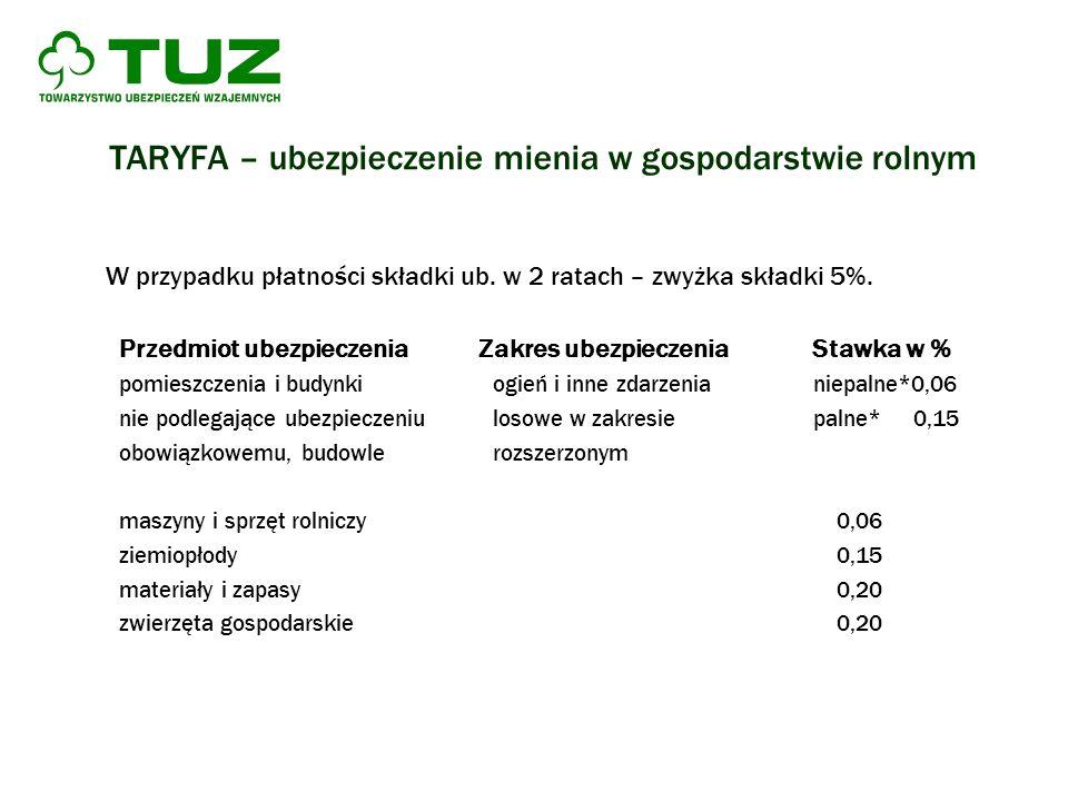 TARYFA – ubezpieczenie mienia w gospodarstwie rolnym W przypadku płatności składki ub. w 2 ratach – zwyżka składki 5%. Przedmiot ubezpieczenia Zakres