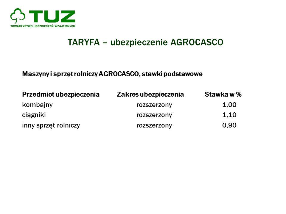 TARYFA – ubezpieczenie AGROCASCO Maszyny i sprzęt rolniczy AGROCASCO, stawki podstawowe Przedmiot ubezpieczenia Zakres ubezpieczenia Stawka w % kombaj
