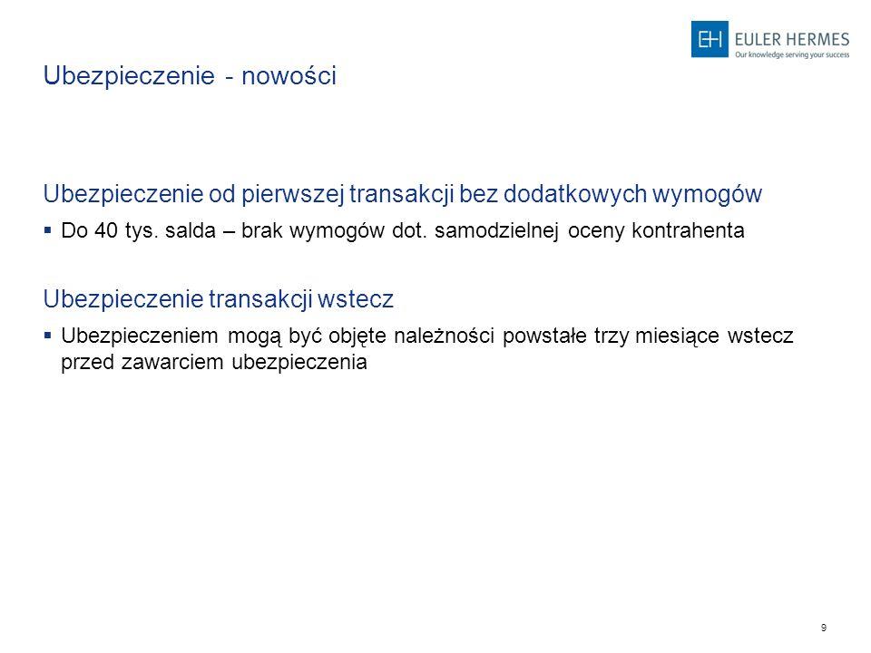 9 Ubezpieczenie - nowości Insert Text… (Dont change the size of the notepad.