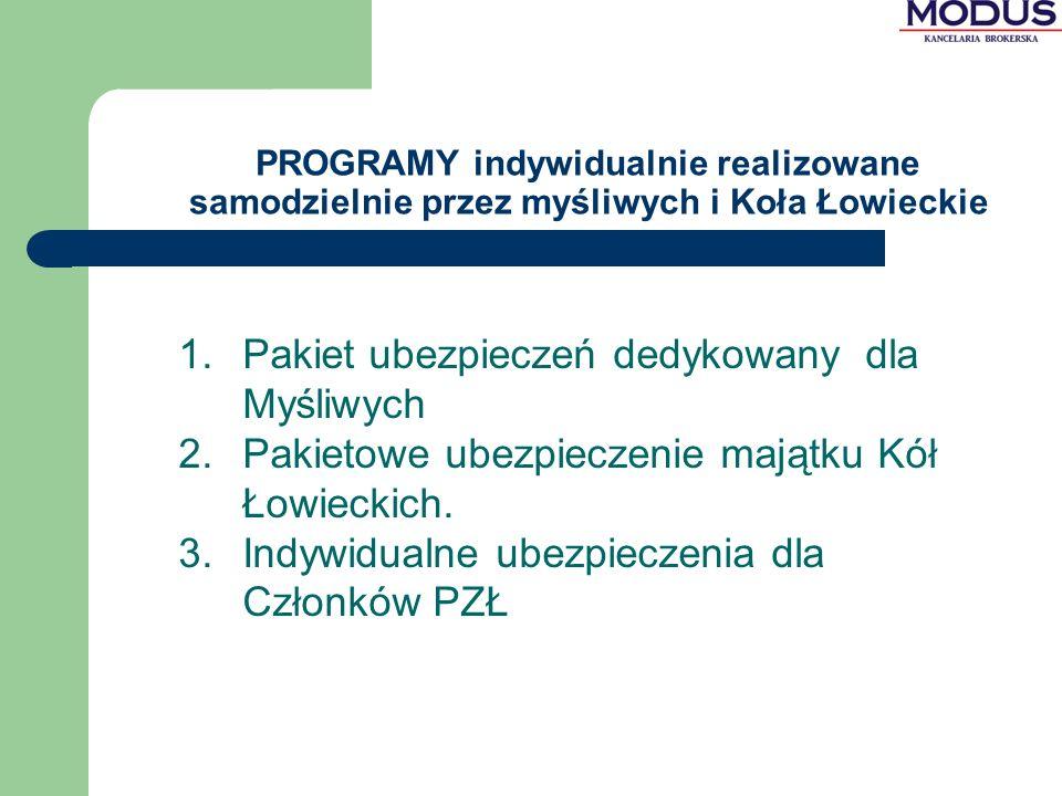 PROGRAMY indywidualnie realizowane samodzielnie przez myśliwych i Koła Łowieckie 1.Pakiet ubezpieczeń dedykowany dla Myśliwych 2.Pakietowe ubezpieczenie majątku Kół Łowieckich.
