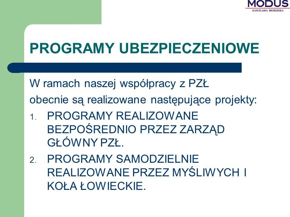 PROGRAMY UBEZPIECZENIOWE W ramach naszej współpracy z PZŁ obecnie są realizowane następujące projekty: 1. PROGRAMY REALIZOWANE BEZPOŚREDNIO PRZEZ ZARZ