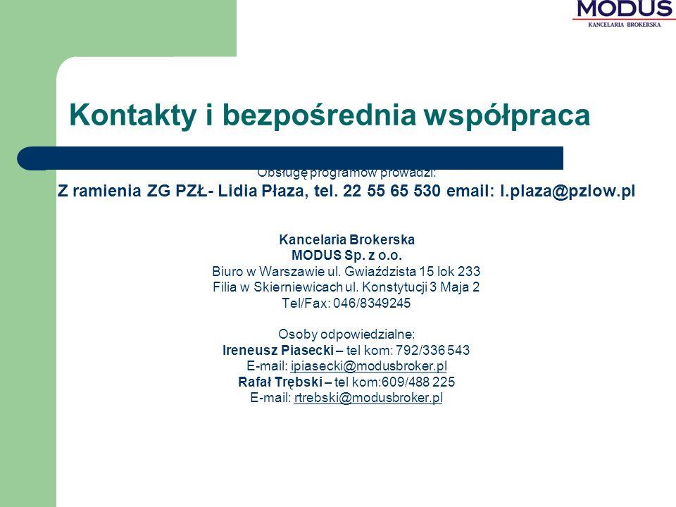 Kontakty i bezpośrednia współpraca Obsługę programów prowadzi: Z ramienia ZG PZŁ- Lidia Płaza, tel. 22 55 65 530 email: l.plaza@pzlow.pl Kancelaria Br