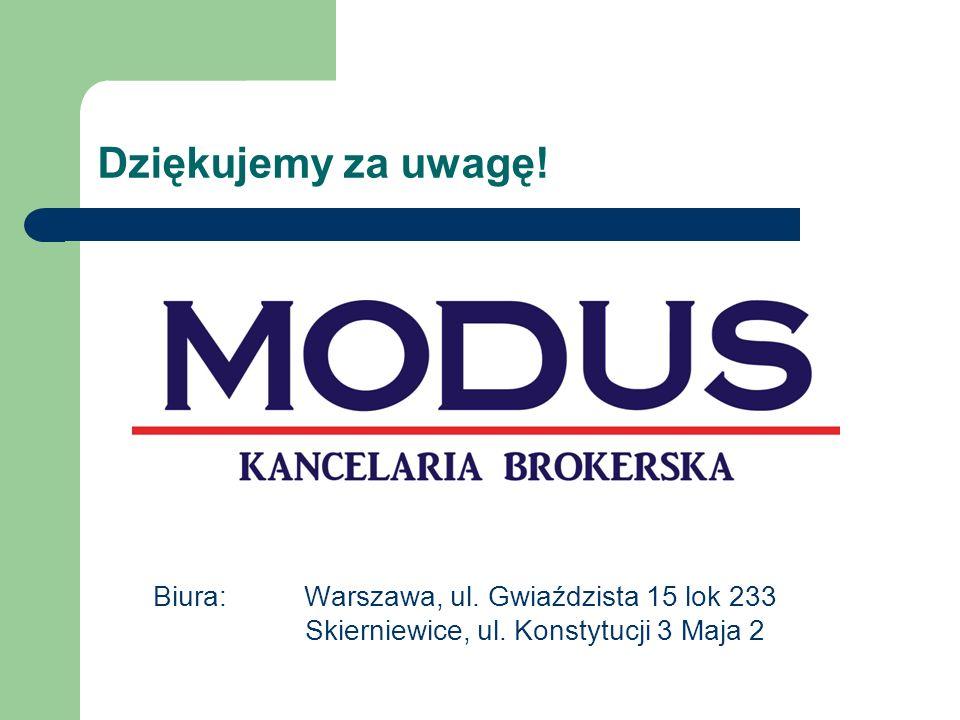 Dziękujemy za uwagę! Biura: Warszawa, ul. Gwiaździsta 15 lok 233 Skierniewice, ul. Konstytucji 3 Maja 2