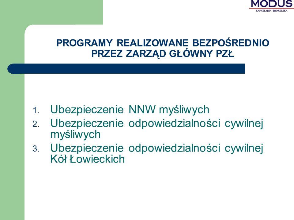 Ubezpieczenie mienia Kół Łowieckich UBEZPIECZENIE OD OGNIA I INNYCH ZDARZEŃ LOSOWYCH 1.