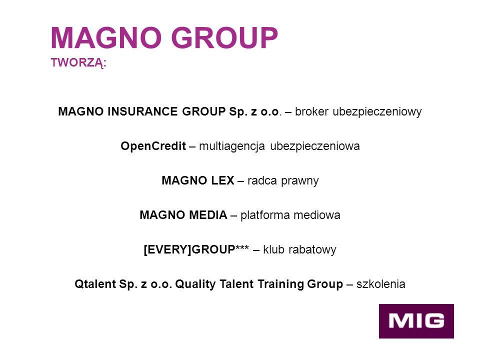 W ramach działalności MIG MEDIA: wsparcie w organizowaniu spotkań, zjazdów, konferencji, organizacja wyjazdów integracyjnych, pozyskiwanie sponsorów, specjalne rabaty na zakup lub druk materiałów reklamowych np.