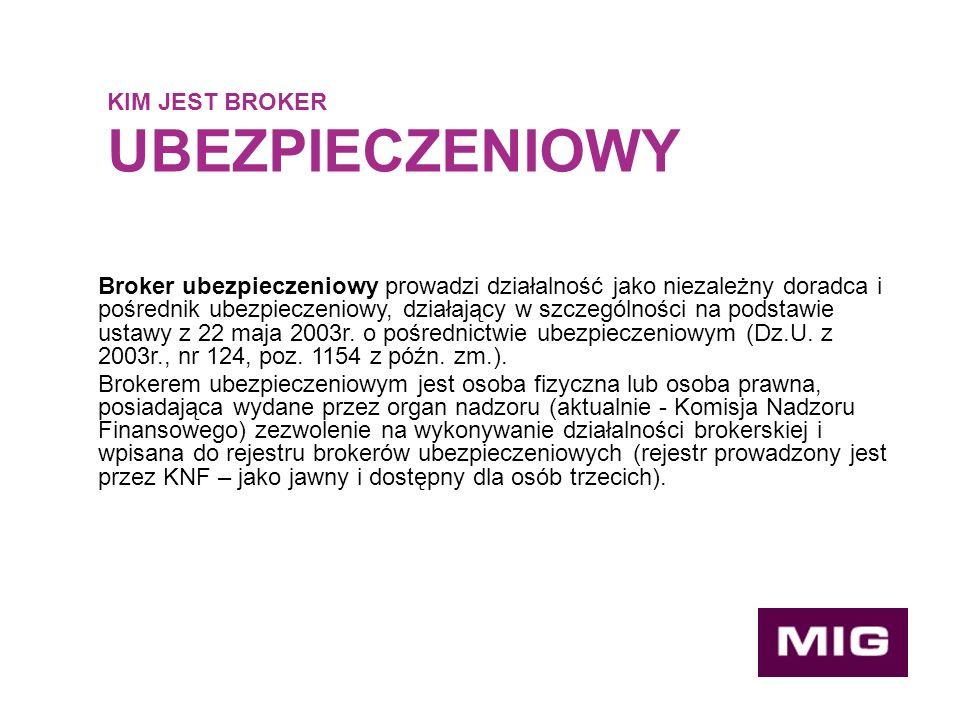 Broker ubezpieczeniowy prowadzi działalność jako niezależny doradca i pośrednik ubezpieczeniowy, działający w szczególności na podstawie ustawy z 22 maja 2003r.
