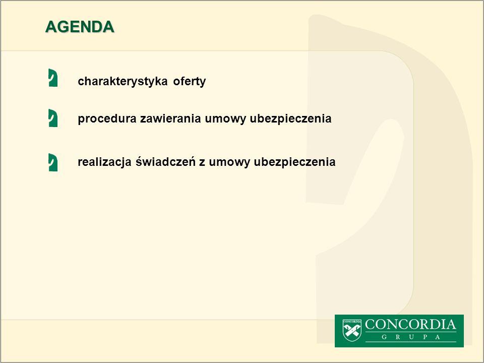AGENDA charakterystyka oferty procedura zawierania umowy ubezpieczenia realizacja świadczeń z umowy ubezpieczenia