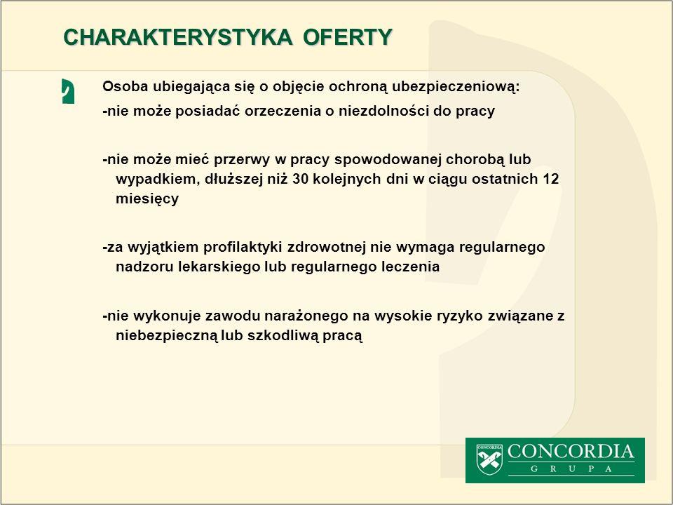 CHARAKTERYSTYKA OFERTY Składka ubezpieczeniowa płatna jest miesięcznie z góry (do końca miesiąca za miesiąc następny, istotna data wpłaty).