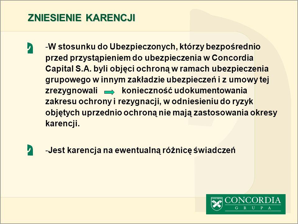 -W stosunku do Ubezpieczonych, którzy bezpośrednio przed przystąpieniem do ubezpieczenia w Concordia Capital S.A. byli objęci ochroną w ramach ubezpie