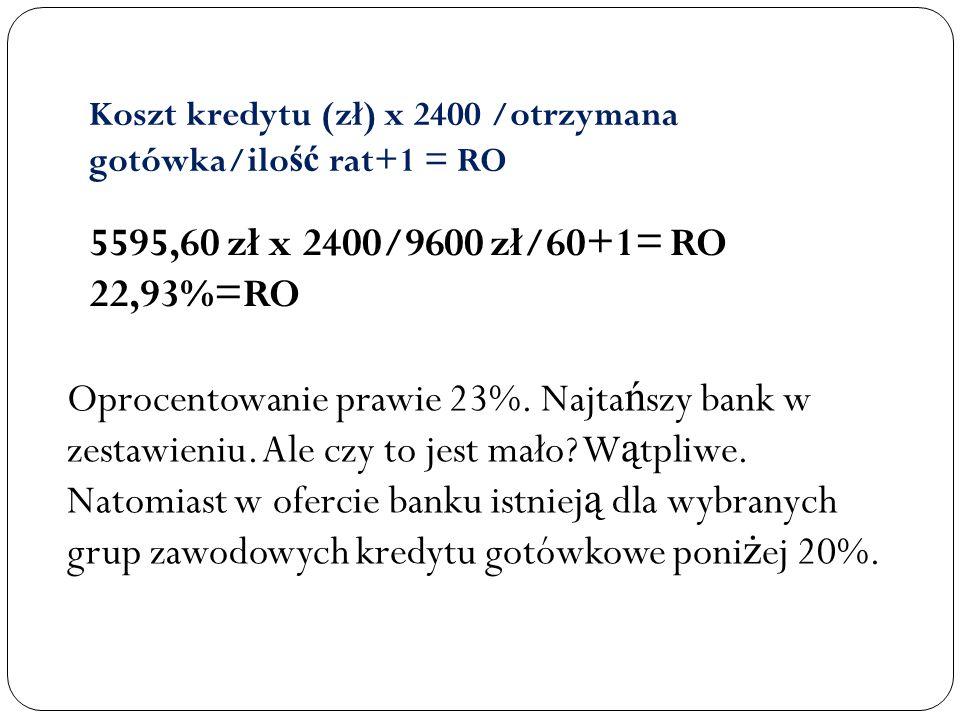 Koszt kredytu (zł) x 2400 /otrzymana gotówka/ilo ść rat+1 = RO 5595,60 zł x 2400/9600 zł/60+1= RO 22,93%=RO Oprocentowanie prawie 23%. Najta ń szy ban