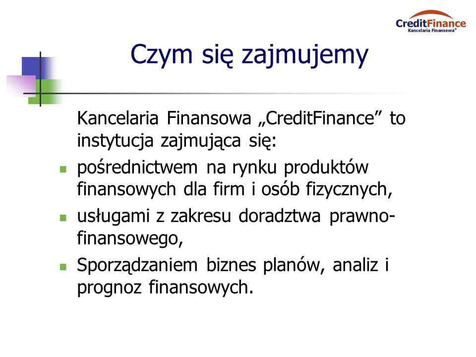 Czym się zajmujemy Kancelaria Finansowa CreditFinance to instytucja zajmująca się: pośrednictwem na rynku produktów finansowych dla firm i osób fizycz