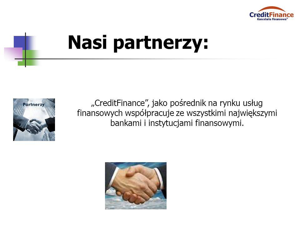 CreditFinance, jako pośrednik na rynku usług finansowych współpracuje ze wszystkimi największymi bankami i instytucjami finansowymi. Nasi partnerzy: