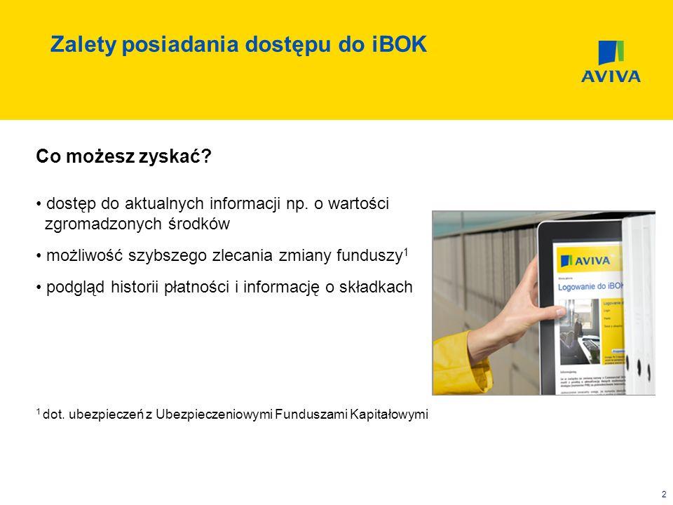 3 Założenie dostępu do konta iBOK: 1.Pobierz wniosek wraz z regulaminem korzystania z iBOKa 2.