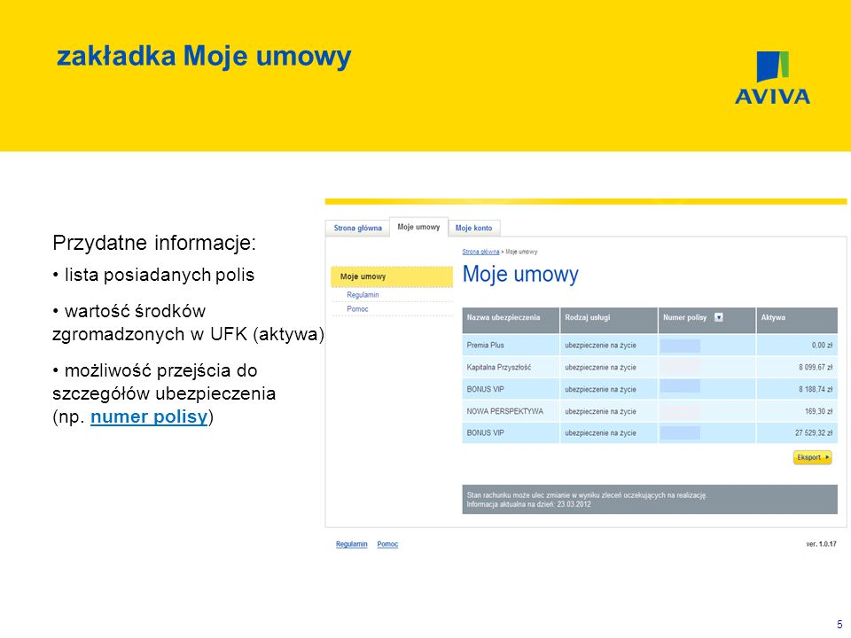 5 Przydatne informacje: lista posiadanych polis wartość środków zgromadzonych w UFK (aktywa) możliwość przejścia do szczegółów ubezpieczenia (np. nume