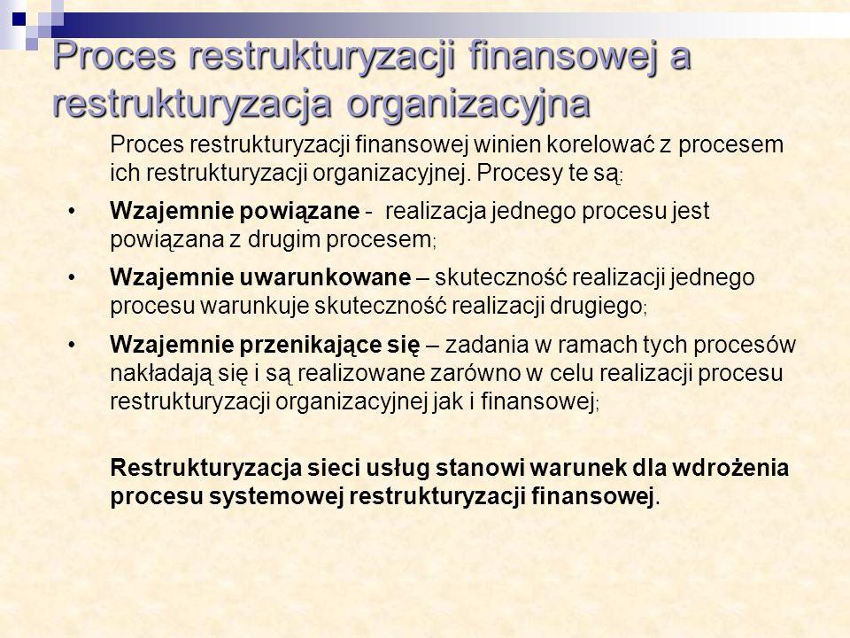 Proces restrukturyzacji finansowej a restrukturyzacja organizacyjna Proces restrukturyzacji finansowej winien korelować z procesem ich restrukturyzacj