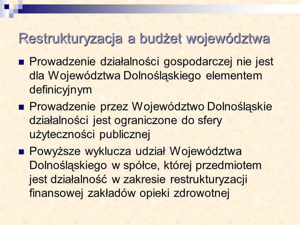 Restrukturyzacja a budżet województwa Prowadzenie działalności gospodarczej nie jest dla Województwa Dolnośląskiego elementem definicyjnym Prowadzenie