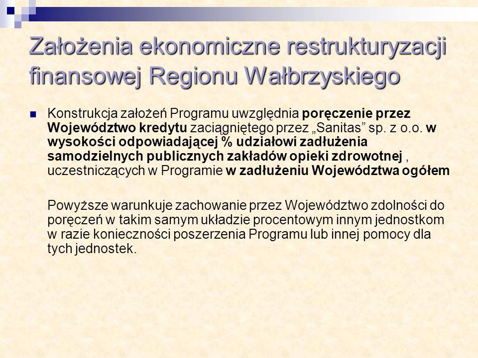 Założenia ekonomiczne restrukturyzacji finansowej Regionu Wałbrzyskiego Konstrukcja założeń Programu uwzględnia poręczenie przez Województwo kredytu z