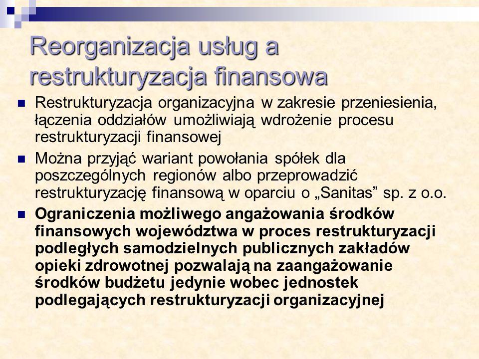 Reorganizacja usług a restrukturyzacja finansowa Restrukturyzacja organizacyjna w zakresie przeniesienia, łączenia oddziałów umożliwiają wdrożenie pro