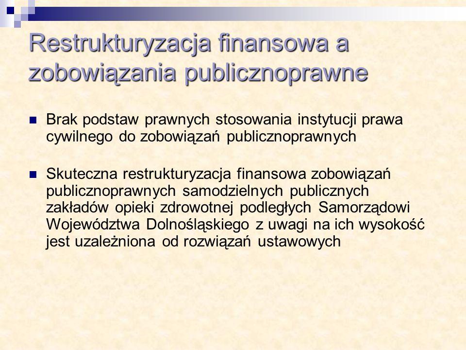 Restrukturyzacja finansowa a zobowiązania publicznoprawne Brak podstaw prawnych stosowania instytucji prawa cywilnego do zobowiązań publicznoprawnych