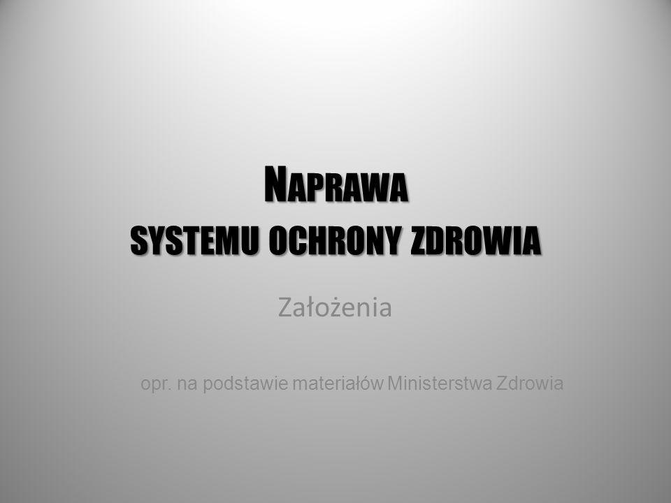 System ochrony zdrowia został stworzony dla pacjenta.