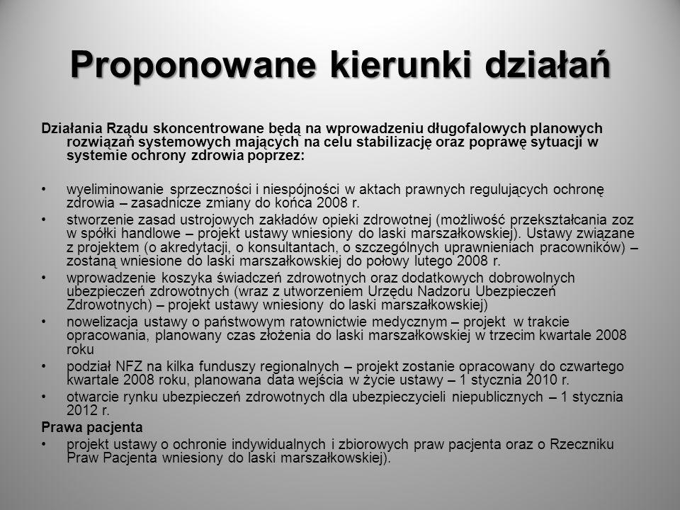 Proponowane kierunki działań Ponadto w trybie prac legislacyjnych rządu, zgodnie z zatwierdzonym planem pracy Rady Ministrów do czerwca 2008 r zostaną skierowane do laski marszałkowskiej projekty 10 ustaw.