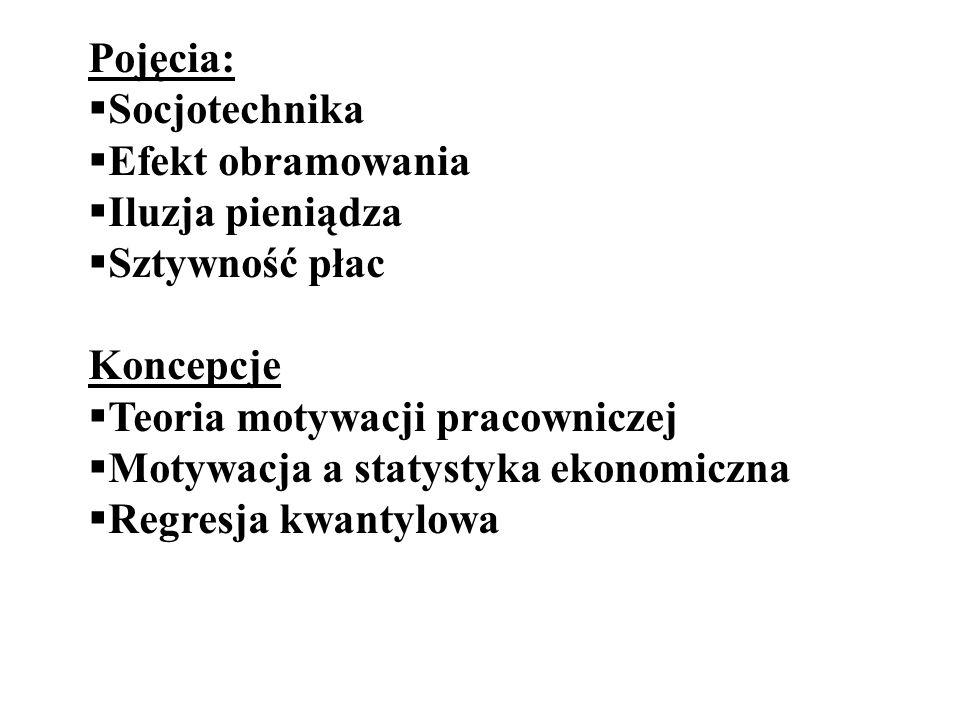 14 luty 2008 roku, Rzeczpospolita strona B2: Rosną jednostkowe koszt zatrudnienia i nasze produkty są coraz mniej konkurencyjne [...] – tłumaczy Jerzy Majchrzak, dyrektor biura zarządu Sokołowa Podlaskiego Wynagrodzenia rosną znacznie szybciej niż wydajność pracy, a presja na wysokie wynagrodzenia nie słabnie.
