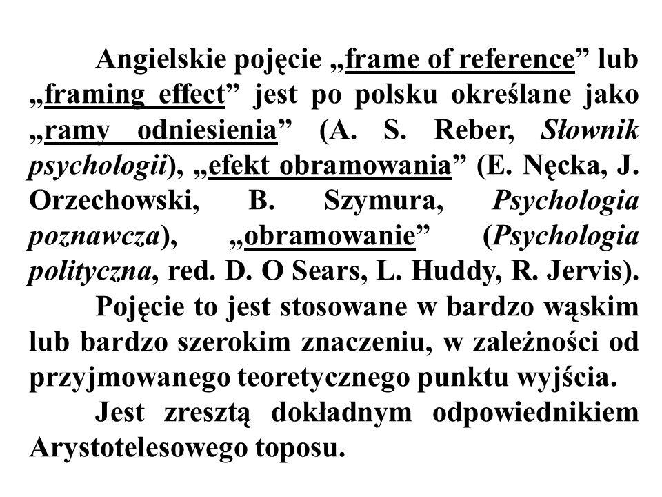 Angielskie pojęcie frame of reference lubframing effect jest po polsku określane jakoramy odniesienia (A. S. Reber, Słownik psychologii), efekt obramo