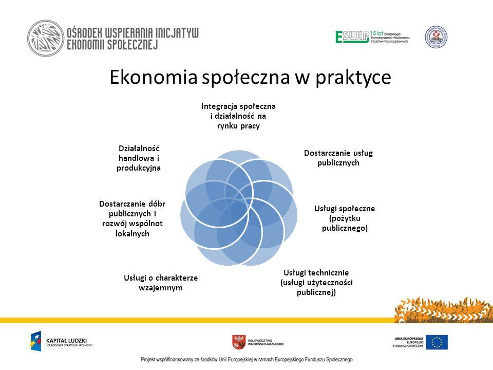 Integracja społeczna i działalność na rynku pracy Dostarczanie usług publicznych Usługi społeczne (pożytku publicznego) Usługi technicznie (usługi uży