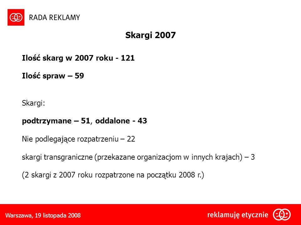 Warszawa, 19 listopada 2008 Ilość skarg w 2007 roku - 121 Ilość spraw – 59 Skargi: podtrzymane – 51, oddalone - 43 Nie podlegające rozpatrzeniu – 22 skargi transgraniczne (przekazane organizacjom w innych krajach) – 3 (2 skargi z 2007 roku rozpatrzone na początku 2008 r.) Skargi 2007