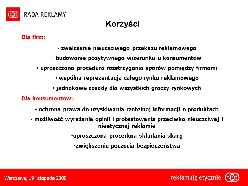 Warszawa, 19 listopada 2008 Korzyści Dla firm: zwalczanie nieuczciwego przekazu reklamowego budowanie pozytywnego wizerunku u konsumentów uproszczona procedura rozstrzygania sporów pomiędzy firmami wspólna reprezentacja całego rynku reklamowego jednakowe zasady dla wszystkich graczy rynkowych Dla konsumentów: ochrona prawa do uzyskiwania rzetelnej informacji o produktach możliwość wyrażania opinii i protestowania przeciwko nieuczciwej i nieetycznej reklamie uproszczona procedura składania skarg zwiększenie poczucia bezpieczeństwa