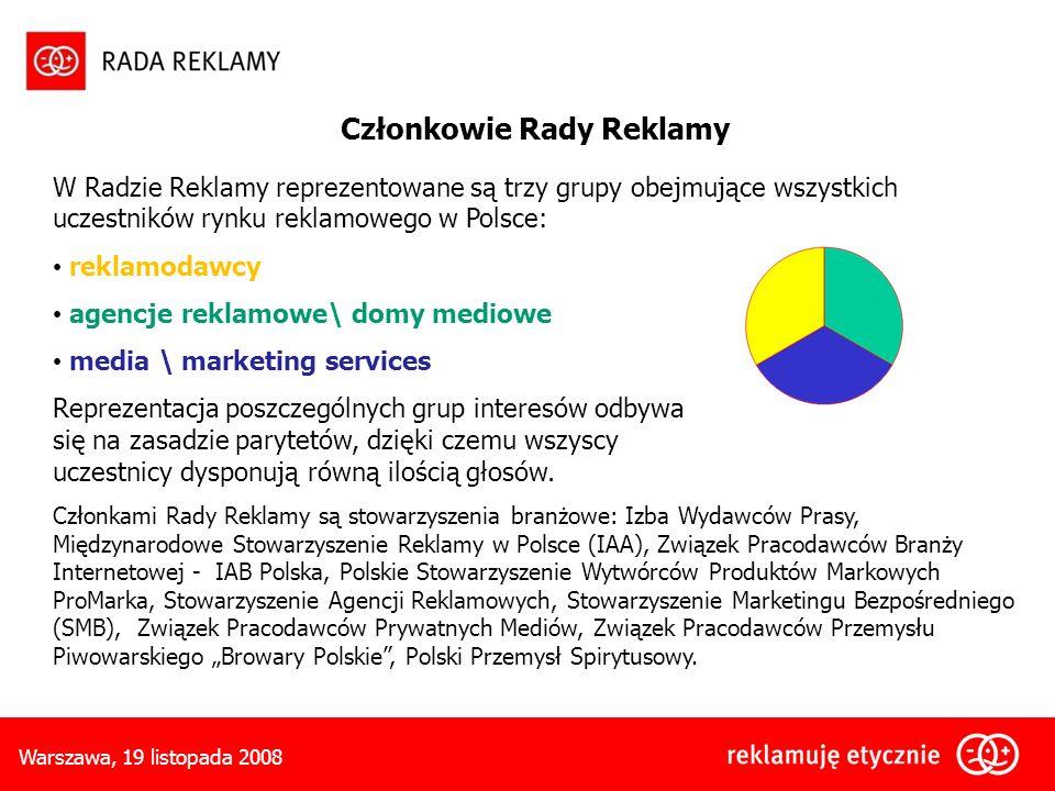 Warszawa, 19 listopada 2008 W Radzie Reklamy reprezentowane są trzy grupy obejmujące wszystkich uczestników rynku reklamowego w Polsce: reklamodawcy agencje reklamowe\ domy mediowe media \ marketing services Reprezentacja poszczególnych grup interesów odbywa się na zasadzie parytetów, dzięki czemu wszyscy uczestnicy dysponują równą ilością głosów.