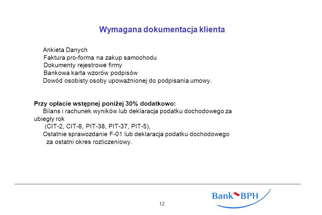 Ankieta Danych Faktura pro-forma na zakup samochodu Dokumenty rejestrowe firmy Bankowa karta wzorów podpisów Dowód osobisty osoby upoważnionej do podp