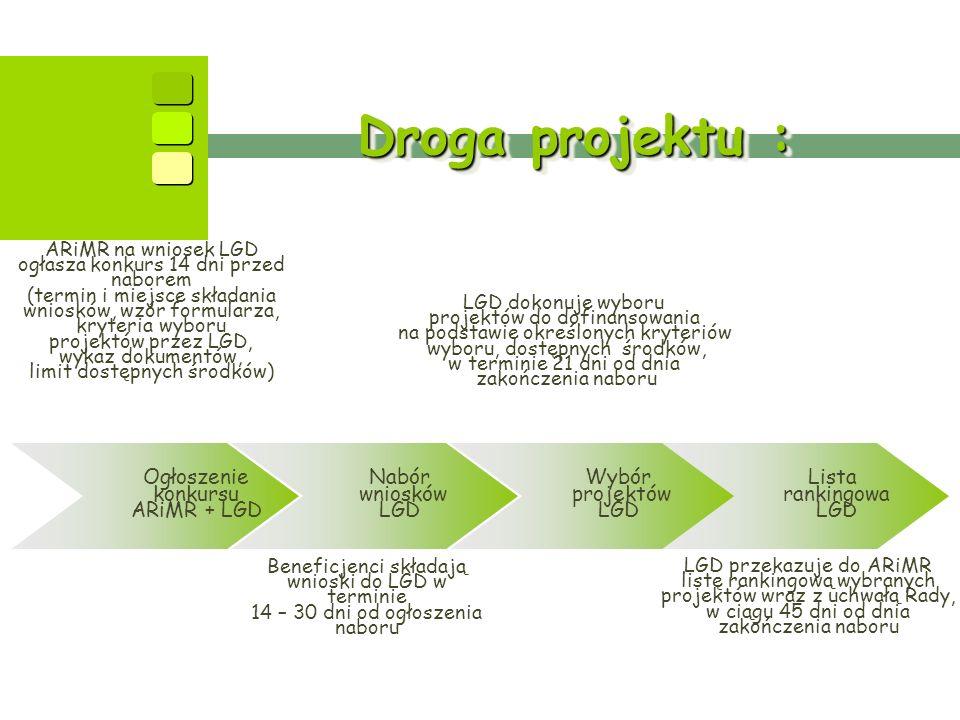 Droga projektu : Ogłoszenie konkursu ARiMR + LGD ARiMR na wniosek LGD ogłasza konkurs 14 dni przed naborem (termin i miejsce składania wniosków, wzór formularza, kryteria wyboru projektów przez LGD, wykaz dokumentów, limit dostępnych środków) Nabór wniosków LGD Beneficjenci składają wnioski do LGD w terminie 14 – 30 dni od ogłoszenia naboru Wybór projektów LGD LGD dokonuje wyboru projektów do dofinansowania na podstawie określonych kryteriów wyboru, dostępnych środków, w terminie 21 dni od dnia zakończenia naboru Lista rankingowa LGD LGD przekazuje do ARiMR listę rankingową wybranych projektów wraz z uchwałą Rady, w ciągu 45 dni od dnia zakończenia naboru